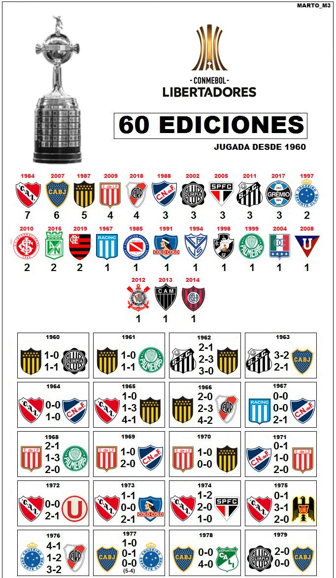 01 Copa Libertadores 1.png