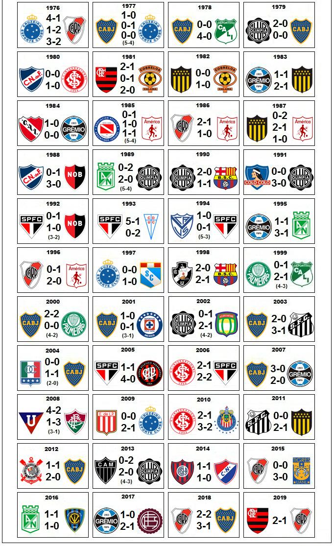 01 Copa Libertadores 2.png