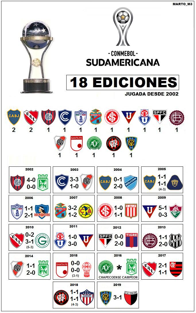 02 Copa Sudamericana.png