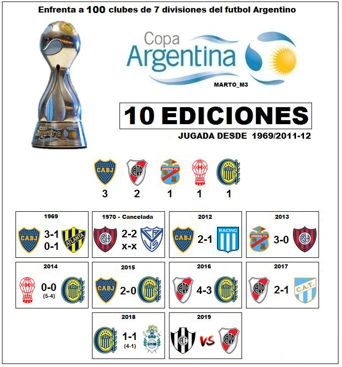 03 Copa Argentina.png
