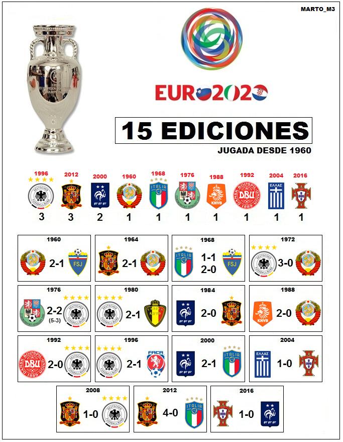 05 Eurocopa PNG.png