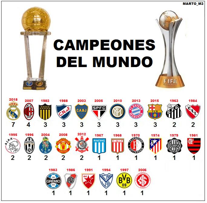 15 01 Campeones Mundiales.png