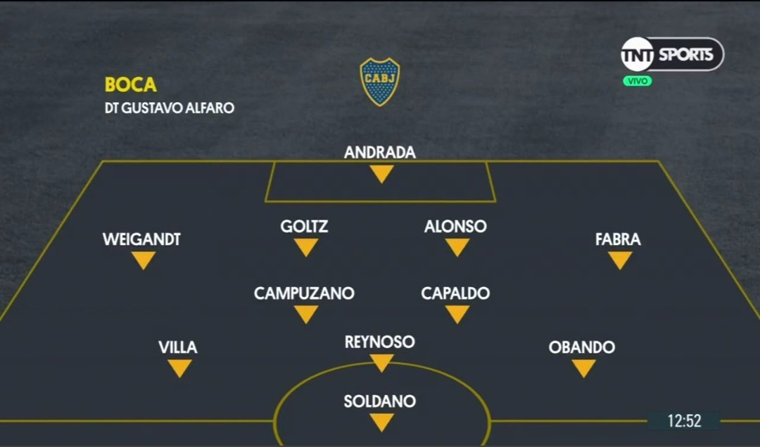 Equipo de Boca Juniors vs Racing