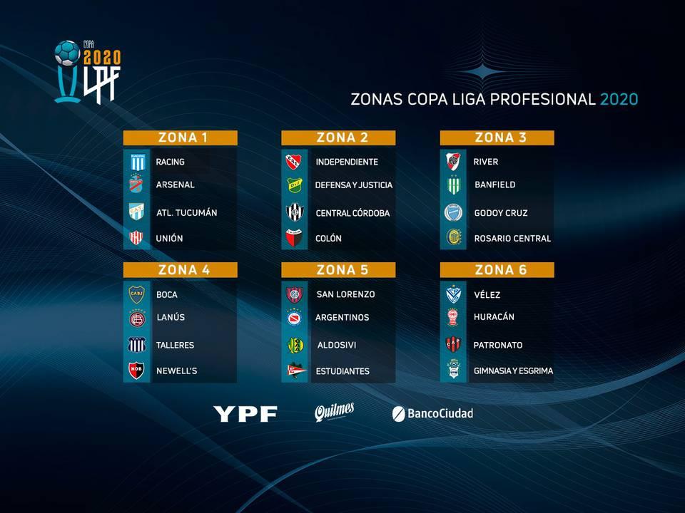 Copa Liga Profesional 2020
