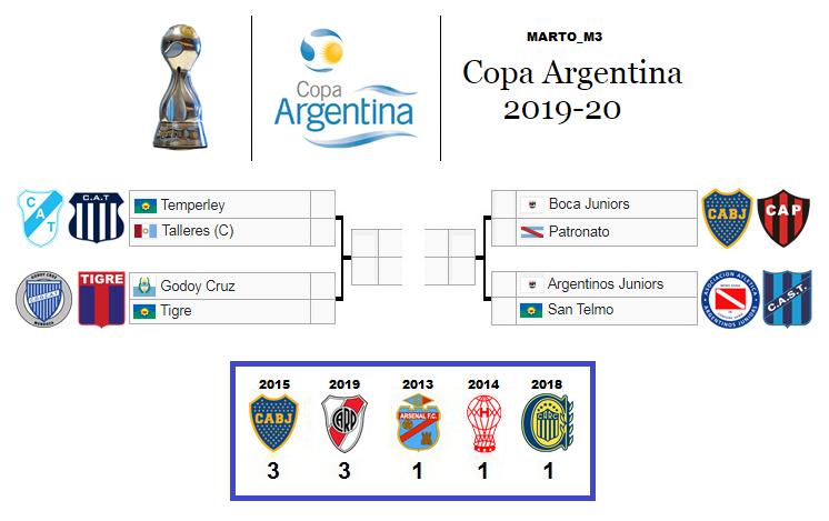 17 Copa Argentina1.png