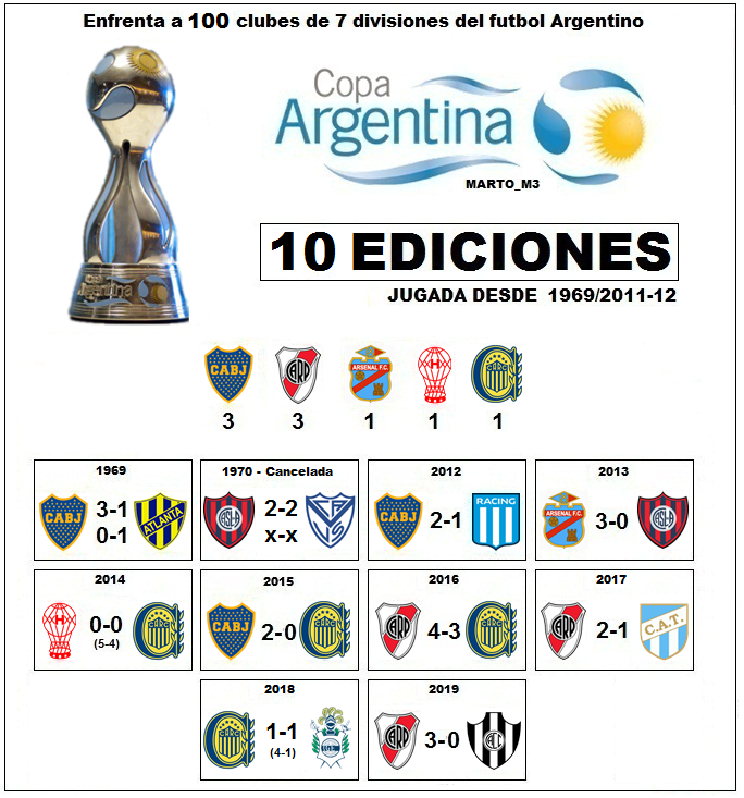 17 Copa Argentina2.png
