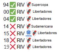_ Mata Mata eliminaocion directa Libertadores - copia.png