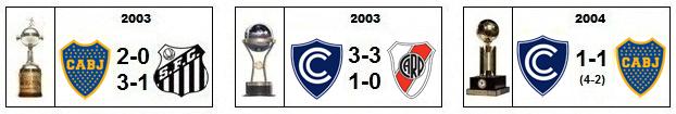 Decada 2001 2005.png