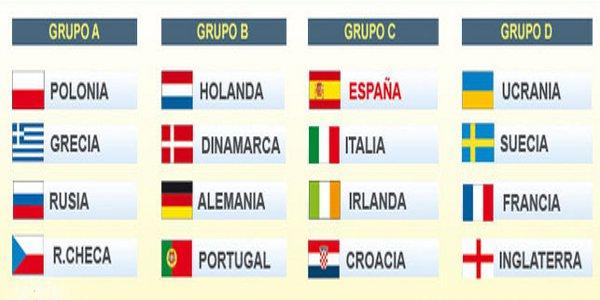 grupos-eurocopa-2012.jpg
